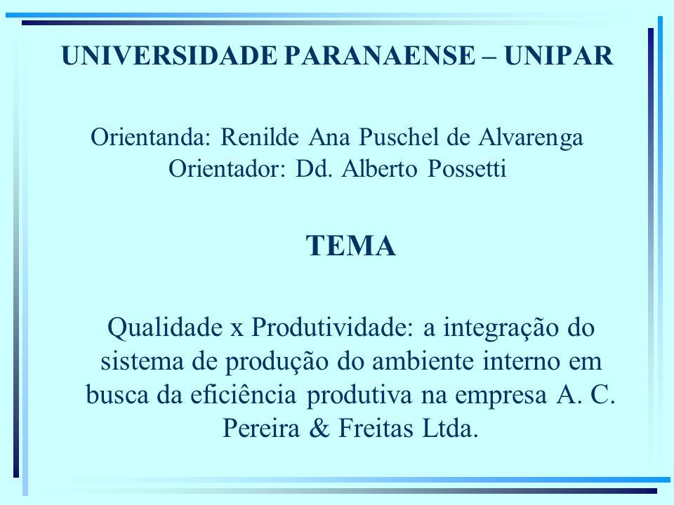 UNIVERSIDADE PARANAENSE – UNIPAR Orientanda: Renilde Ana Puschel de Alvarenga Orientador: Dd. Alberto Possetti