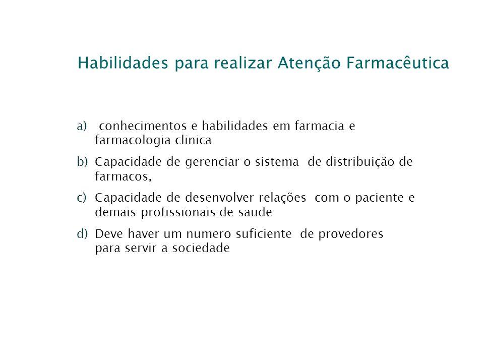 Habilidades para realizar Atenção Farmacêutica