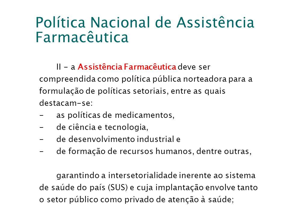 Política Nacional de Assistência Farmacêutica
