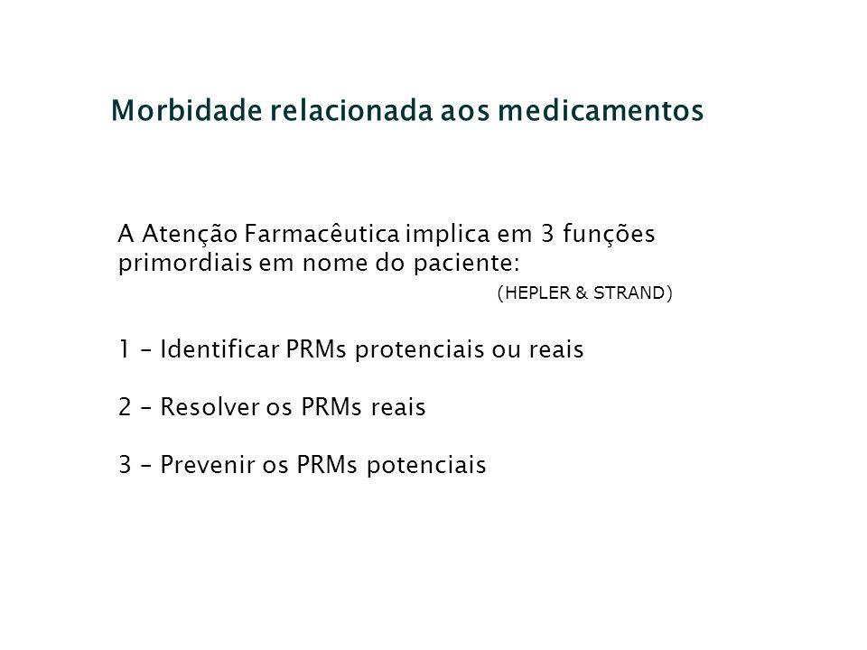 Morbidade relacionada aos medicamentos