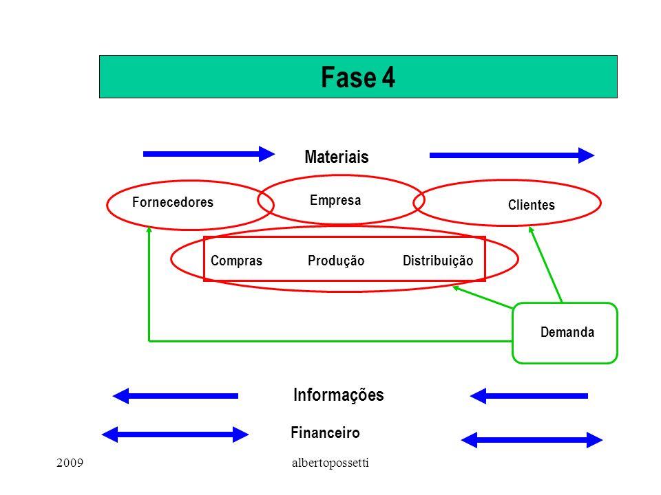 Fase 4 Materiais Informações Financeiro Fornecedores Empresa Clientes