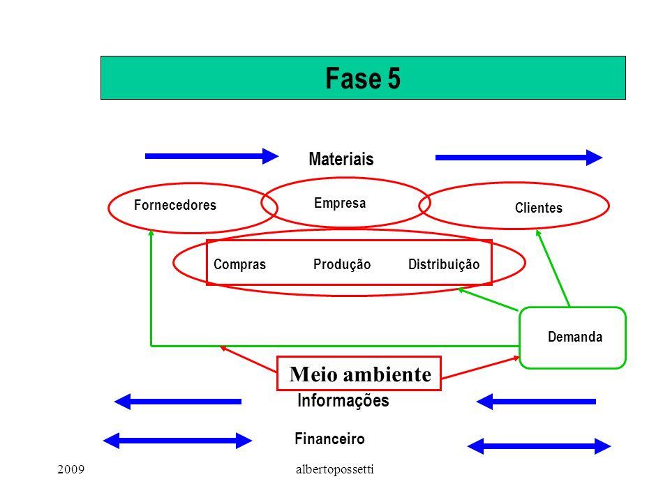 Fase 5 Meio ambiente Materiais Informações Financeiro Fornecedores