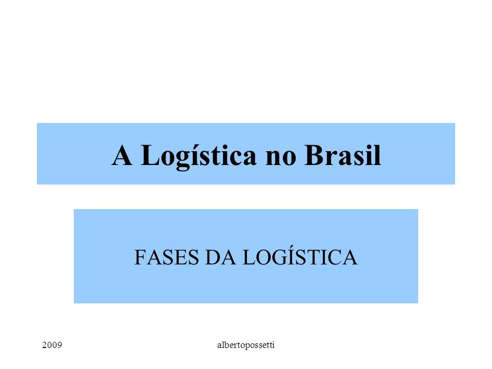 A Logística no Brasil FASES DA LOGÍSTICA 2009 albertopossetti