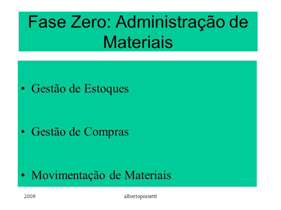 Fase Zero: Administração de Materiais