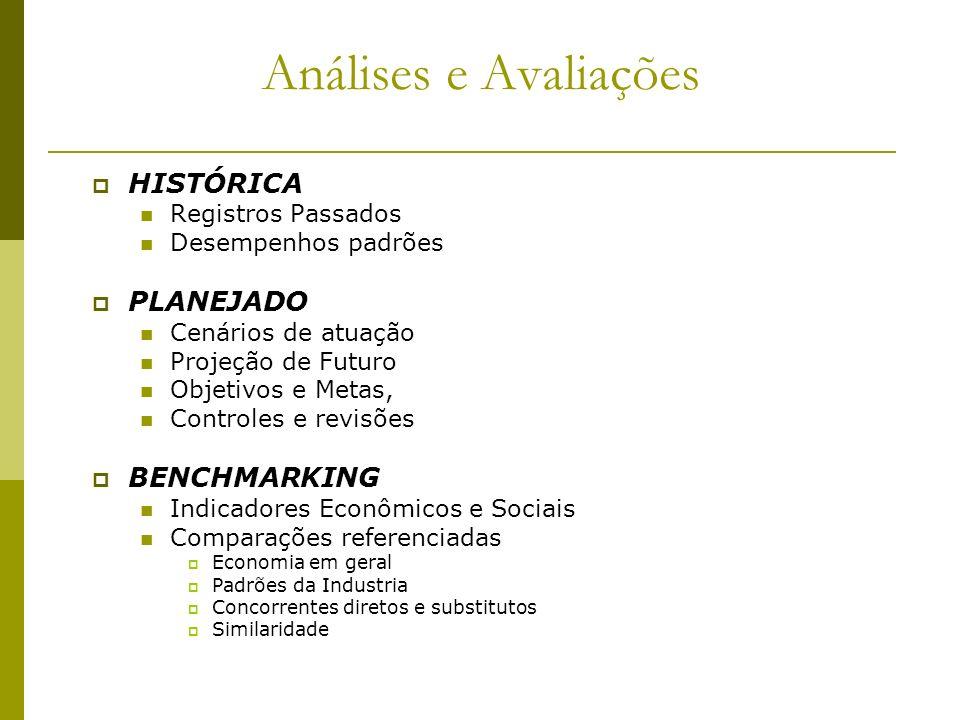 Análises e Avaliações HISTÓRICA PLANEJADO BENCHMARKING