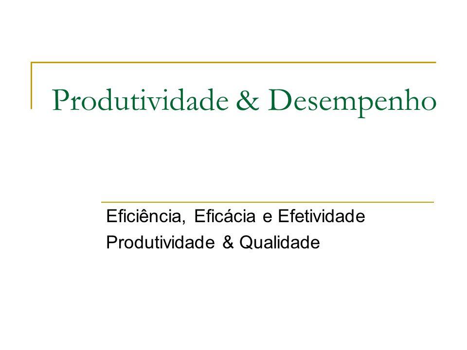 Produtividade & Desempenho
