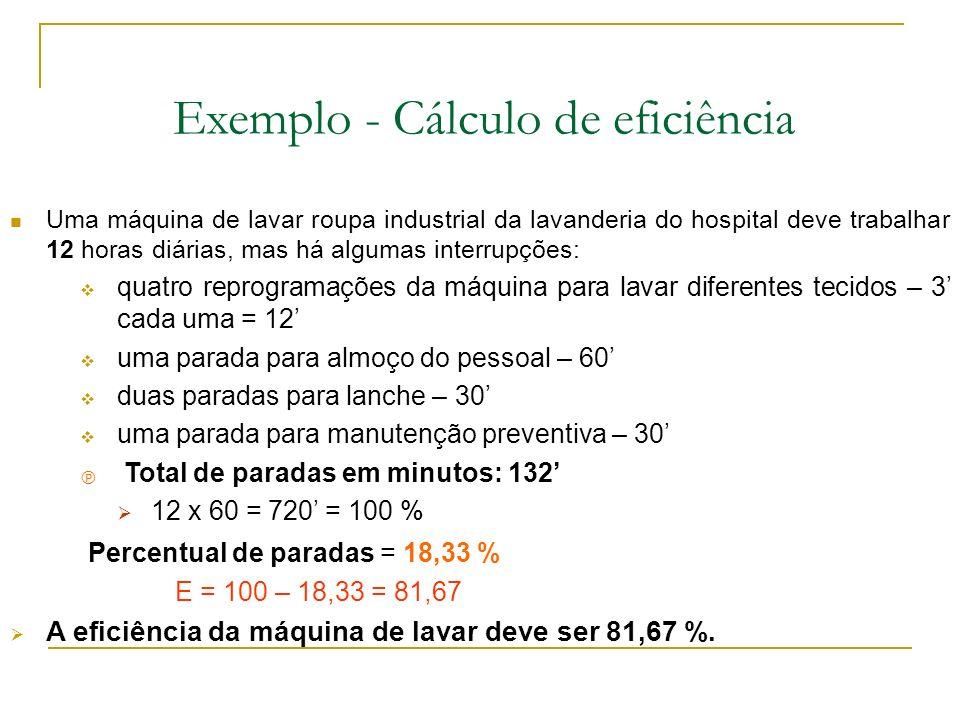 Exemplo - Cálculo de eficiência