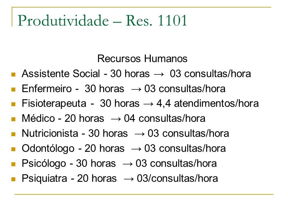 Produtividade – Res. 1101 Recursos Humanos
