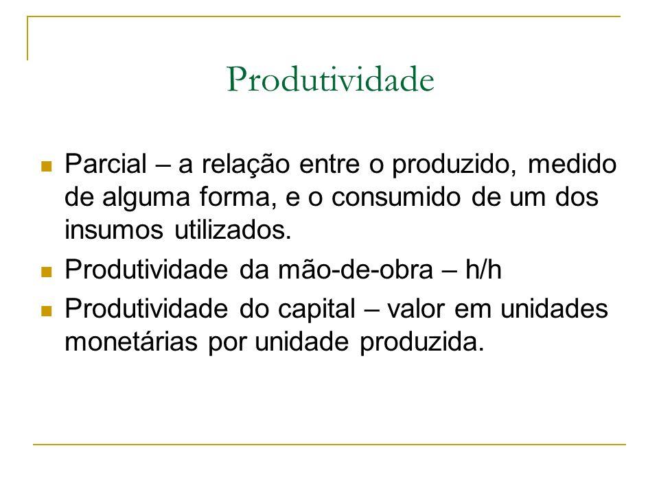 Produtividade Parcial – a relação entre o produzido, medido de alguma forma, e o consumido de um dos insumos utilizados.