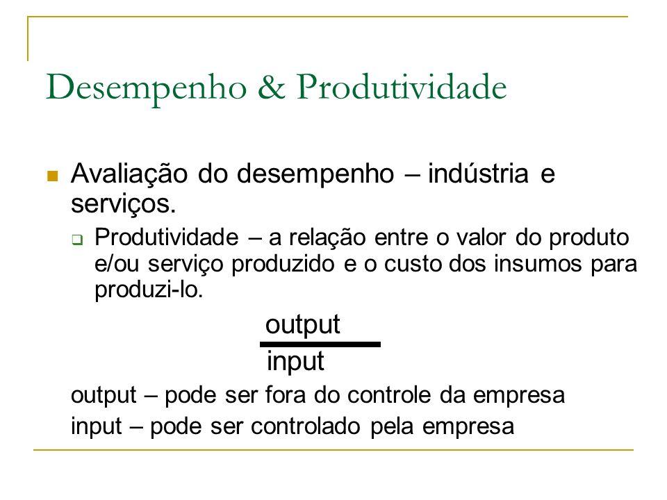 Desempenho & Produtividade