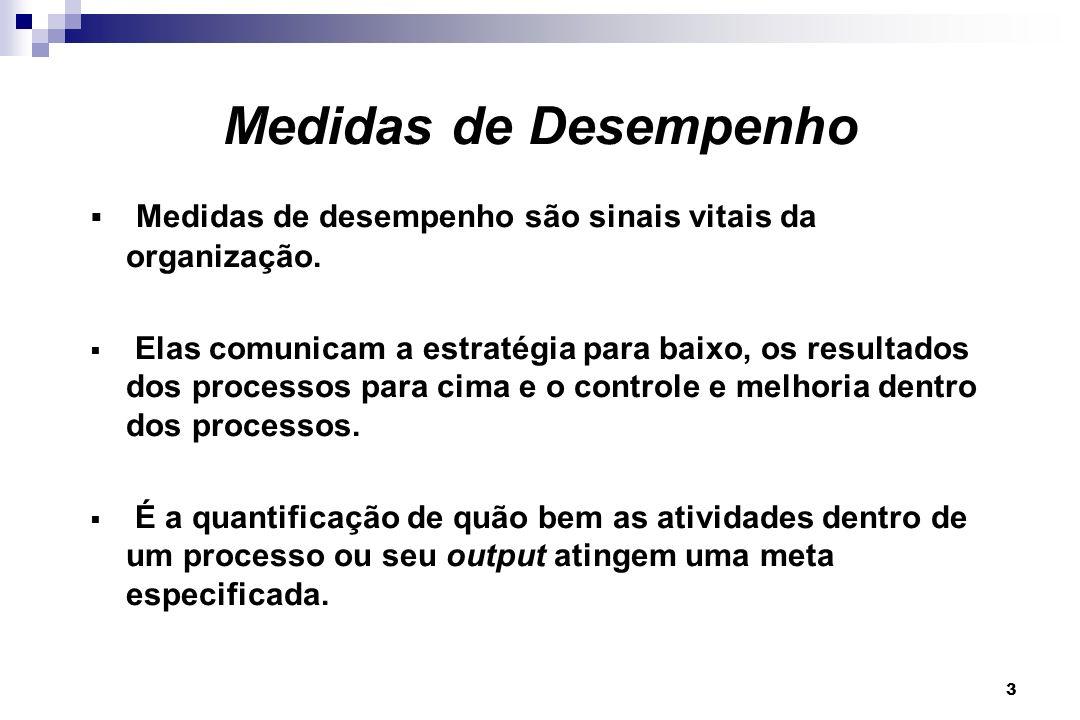 Medidas de Desempenho Medidas de desempenho são sinais vitais da organização.