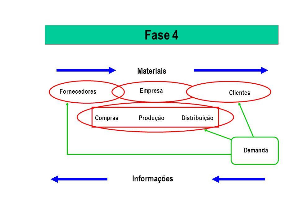 Fase 4 Materiais Informações Fornecedores Empresa Clientes Compras