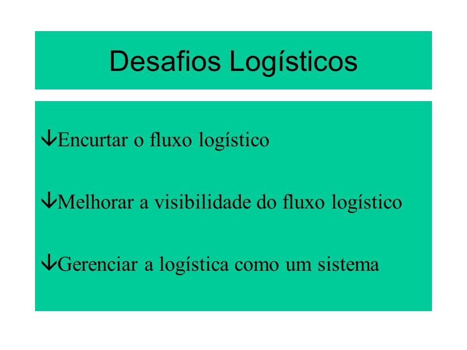 Desafios Logísticos Encurtar o fluxo logístico