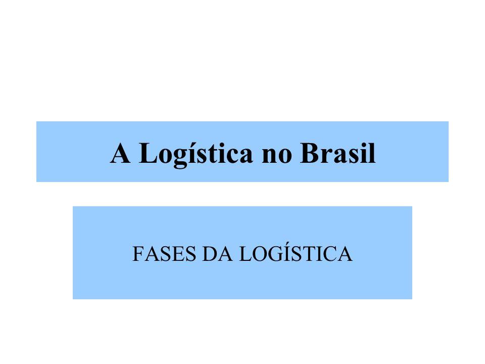 A Logística no Brasil FASES DA LOGÍSTICA