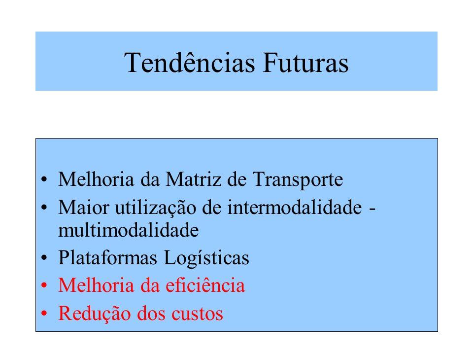Tendências Futuras Melhoria da Matriz de Transporte