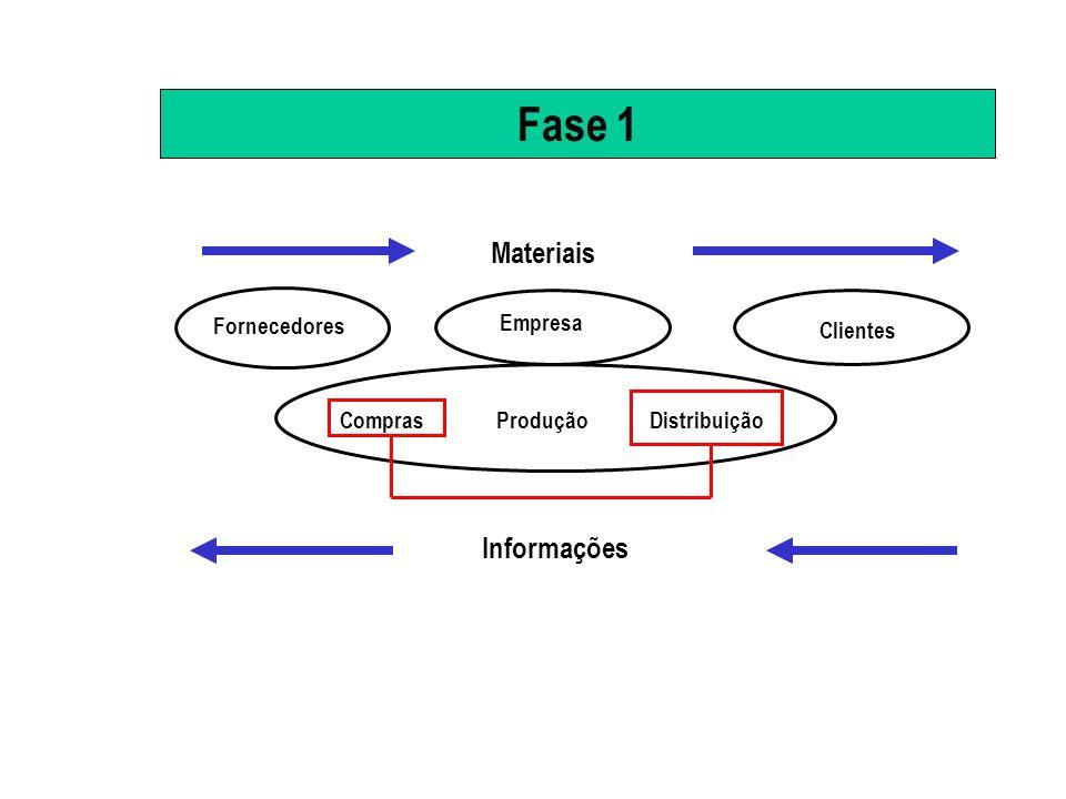 Fase 1 Materiais Informações Fornecedores Empresa Clientes Compras