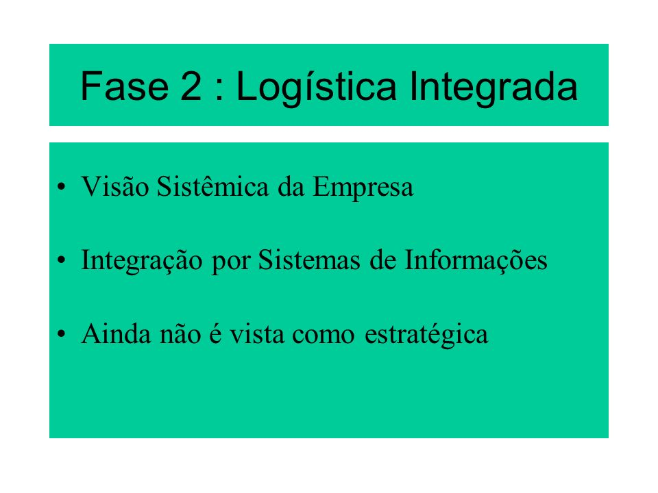 Fase 2 : Logística Integrada