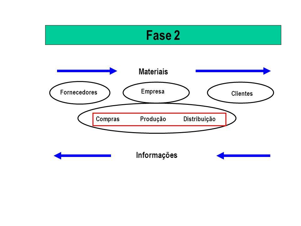 Fase 2 Materiais Informações Fornecedores Empresa Clientes Compras