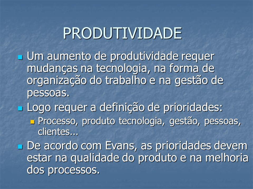 PRODUTIVIDADE Um aumento de produtividade requer mudanças na tecnologia, na forma de organização do trabalho e na gestão de pessoas.