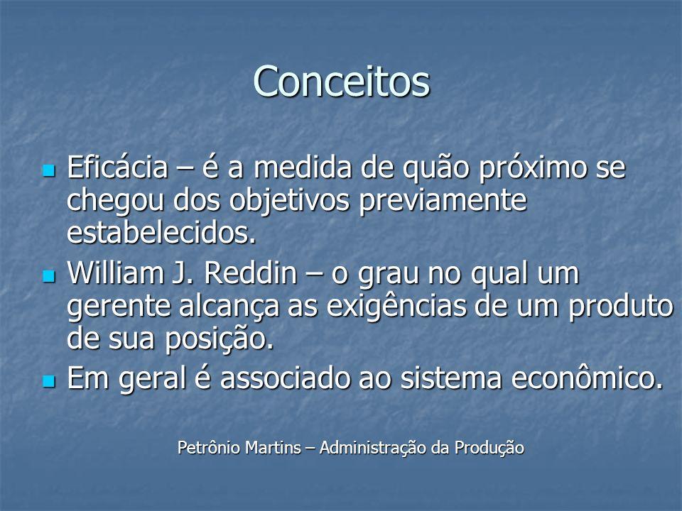 Conceitos Eficácia – é a medida de quão próximo se chegou dos objetivos previamente estabelecidos.