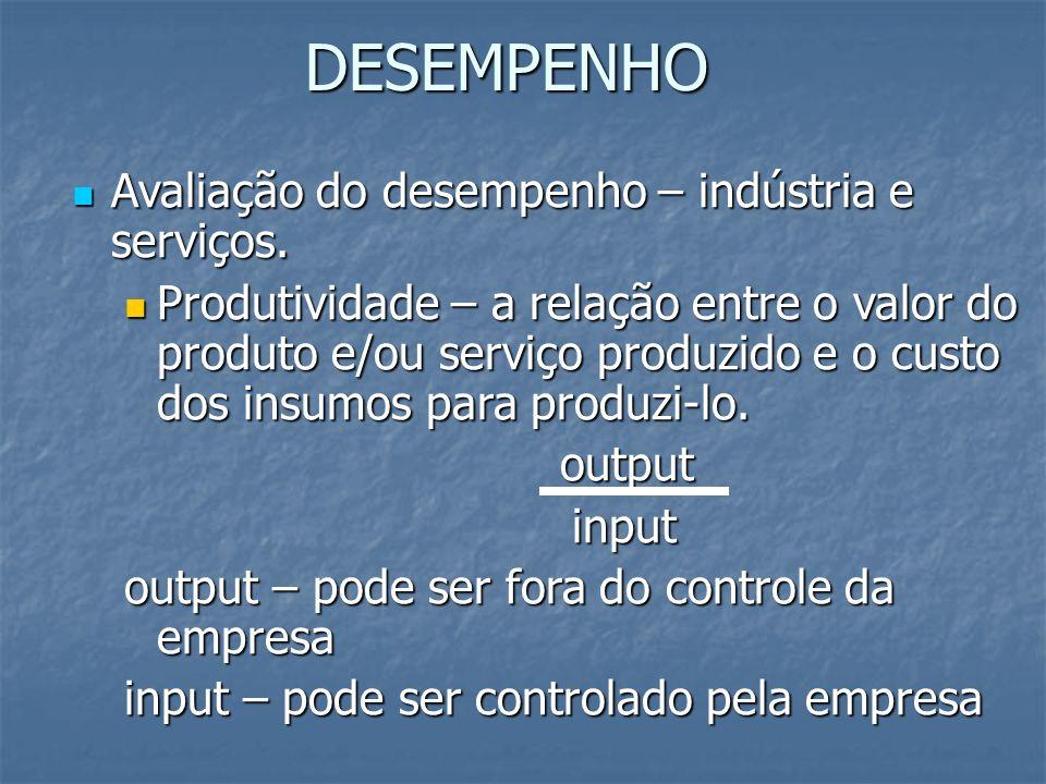 DESEMPENHO Avaliação do desempenho – indústria e serviços.