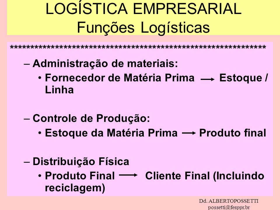 LOGÍSTICA EMPRESARIAL Funções Logísticas