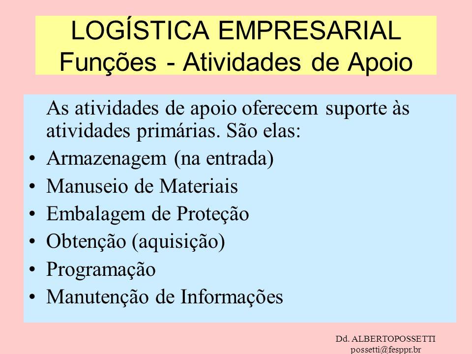 LOGÍSTICA EMPRESARIAL Funções - Atividades de Apoio