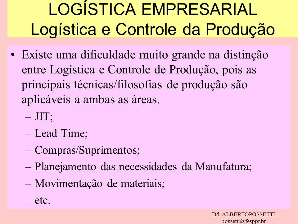 LOGÍSTICA EMPRESARIAL Logística e Controle da Produção