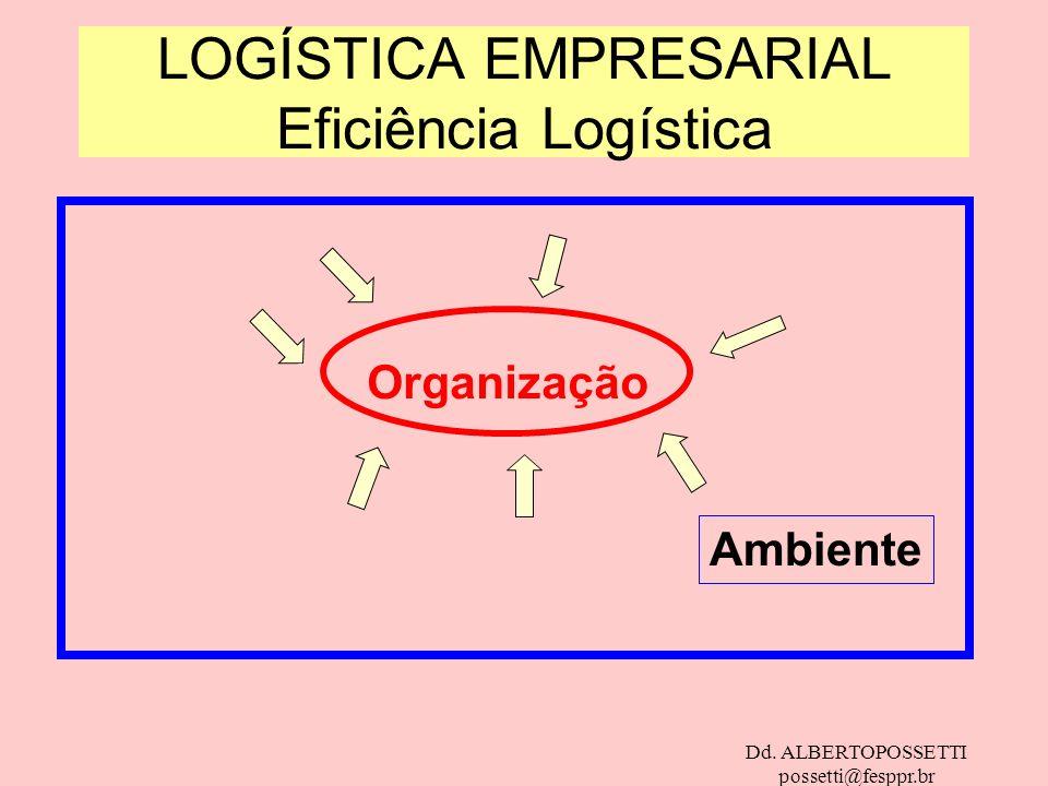 LOGÍSTICA EMPRESARIAL Eficiência Logística