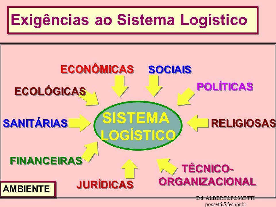 TÉCNICO- ORGANIZACIONAL