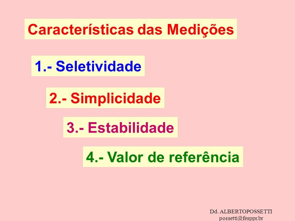 Características das Medições