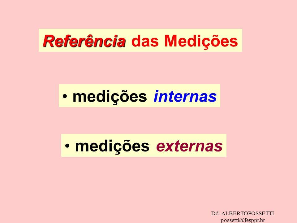 Referência das Medições