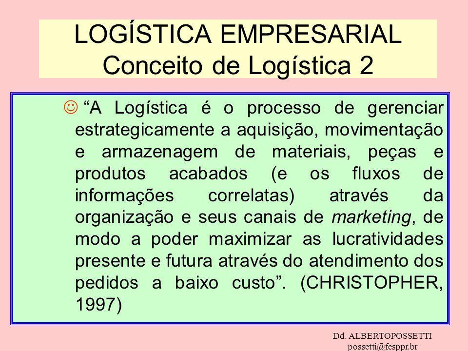 LOGÍSTICA EMPRESARIAL Conceito de Logística 2