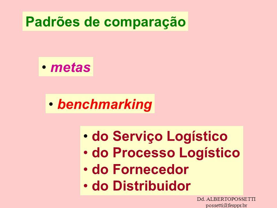 Padrões de comparação metas benchmarking do Serviço Logístico