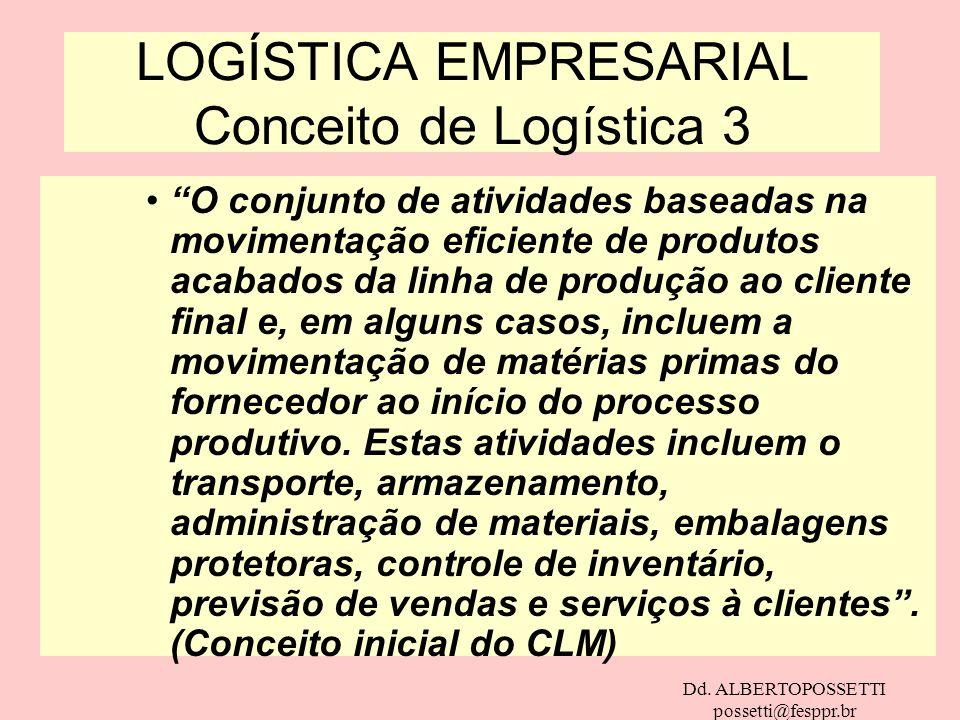 LOGÍSTICA EMPRESARIAL Conceito de Logística 3