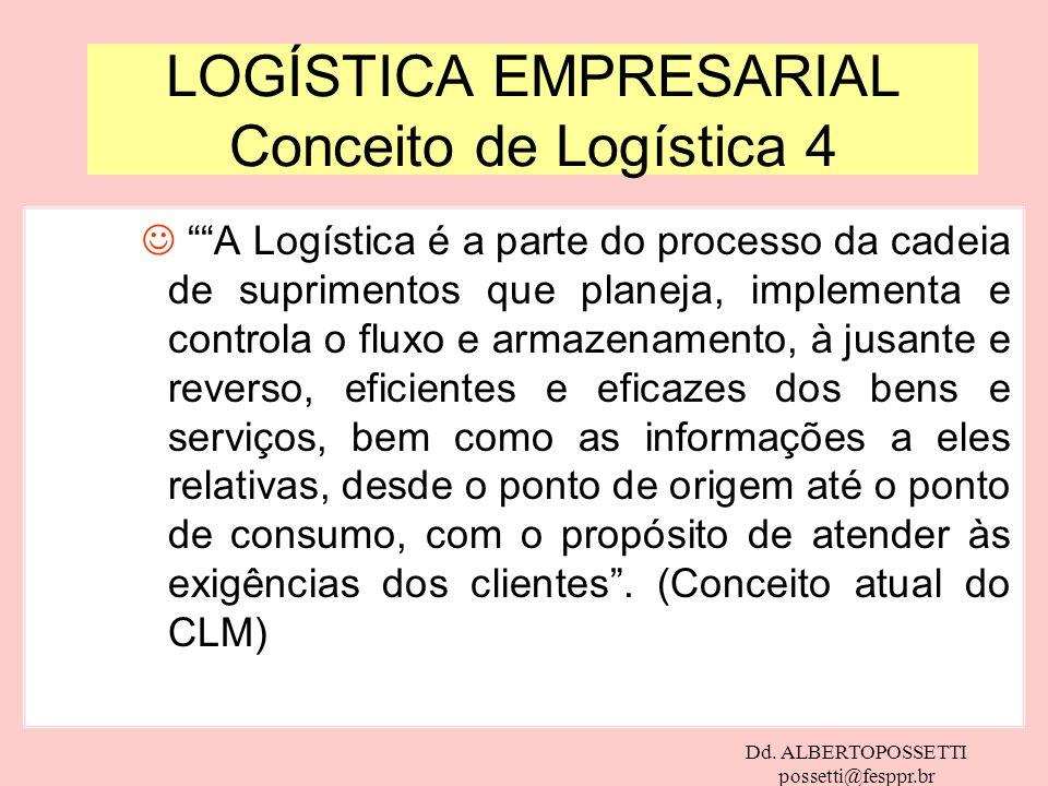 LOGÍSTICA EMPRESARIAL Conceito de Logística 4