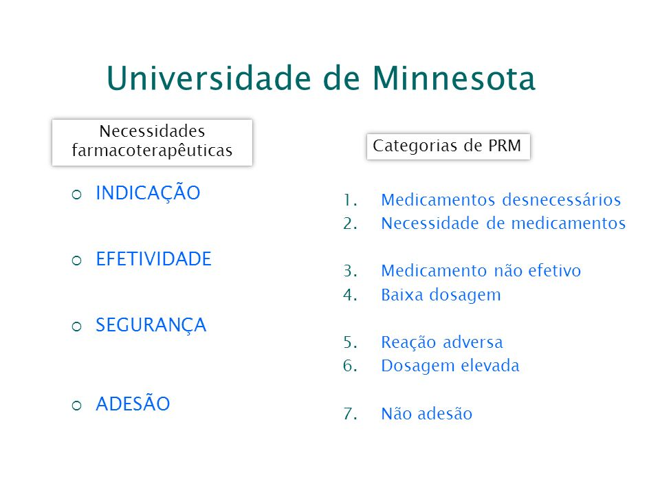 Universidade de Minnesota