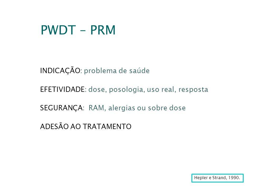 PWDT – PRM INDICAÇÃO: problema de saúde