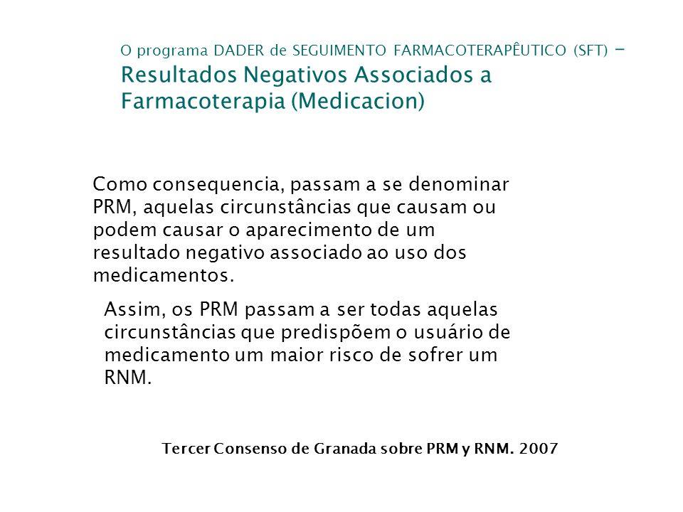 O programa DADER de SEGUIMENTO FARMACOTERAPÊUTICO (SFT) – Resultados Negativos Associados a Farmacoterapia (Medicacion)