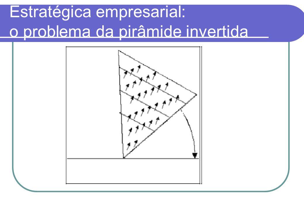 Estratégica empresarial: o problema da pirâmide invertida