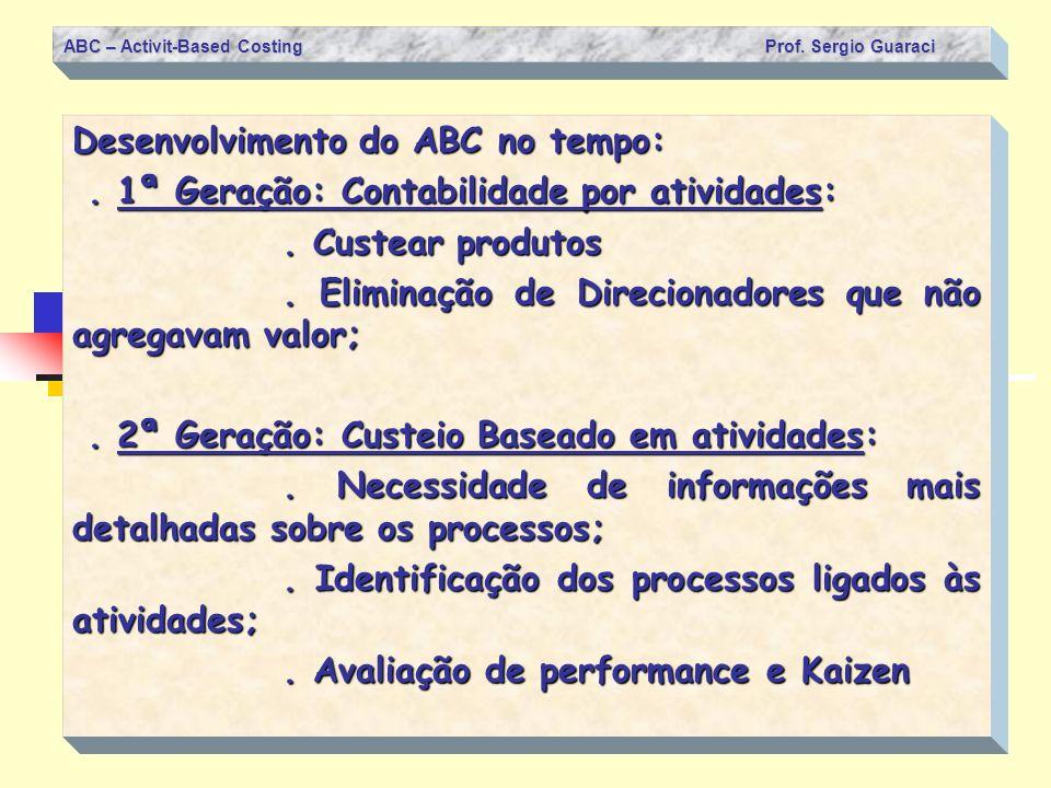ABC – Activit-Based Costing Prof. Sergio Guaraci