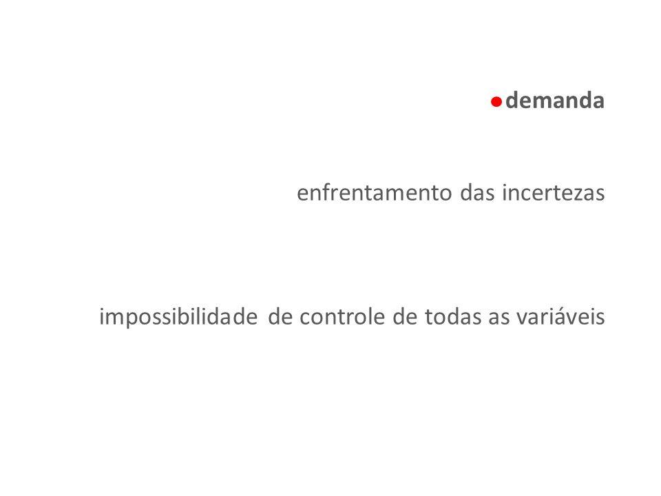 demanda enfrentamento das incertezas impossibilidade de controle de todas as variáveis