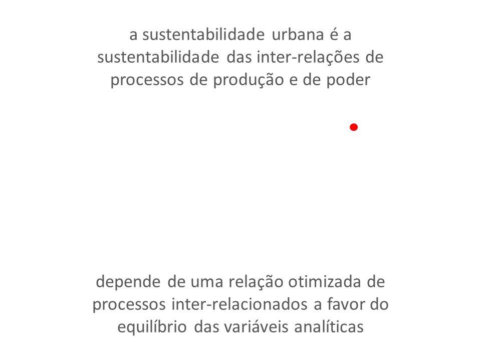 a sustentabilidade urbana é a sustentabilidade das inter-relações de processos de produção e de poder depende de uma relação otimizada de processos inter-relacionados a favor do equilíbrio das variáveis analíticas