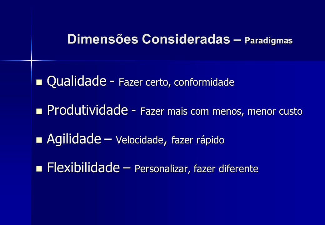 Dimensões Consideradas – Paradigmas