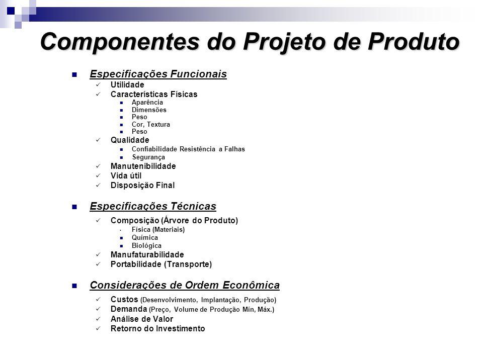 Componentes do Projeto de Produto