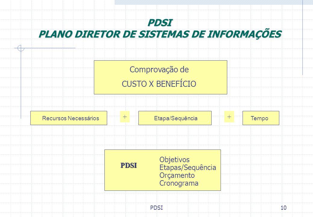 PDSI PLANO DIRETOR DE SISTEMAS DE INFORMAÇÕES