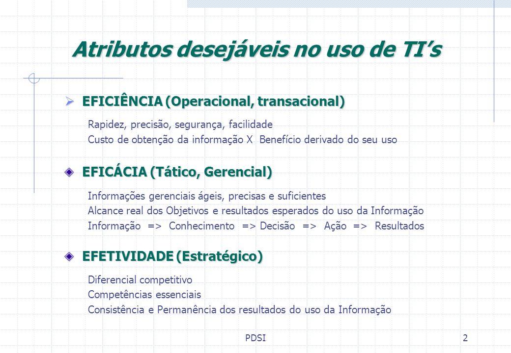 Atributos desejáveis no uso de TI's