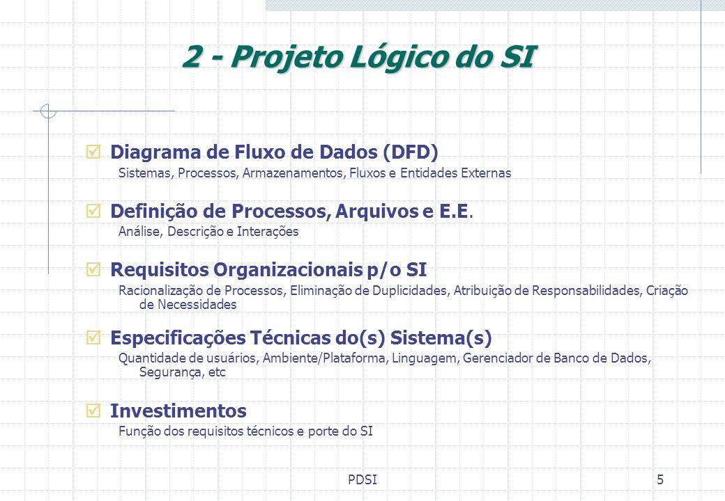 2 - Projeto Lógico do SI Diagrama de Fluxo de Dados (DFD)