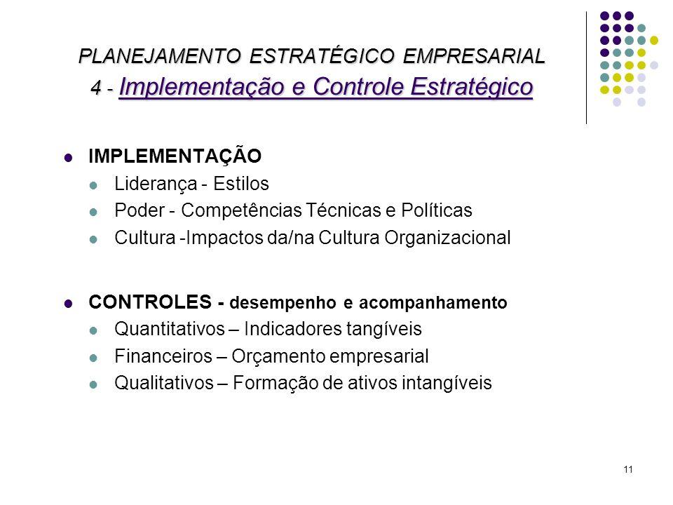 PLANEJAMENTO ESTRATÉGICO EMPRESARIAL 4 - Implementação e Controle Estratégico