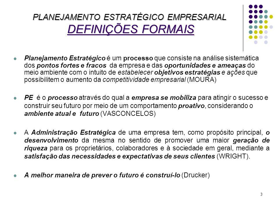 PLANEJAMENTO ESTRATÉGICO EMPRESARIAL DEFINIÇÕES FORMAIS